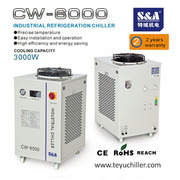 S&A chiller with temperature control for diode-pumped laser